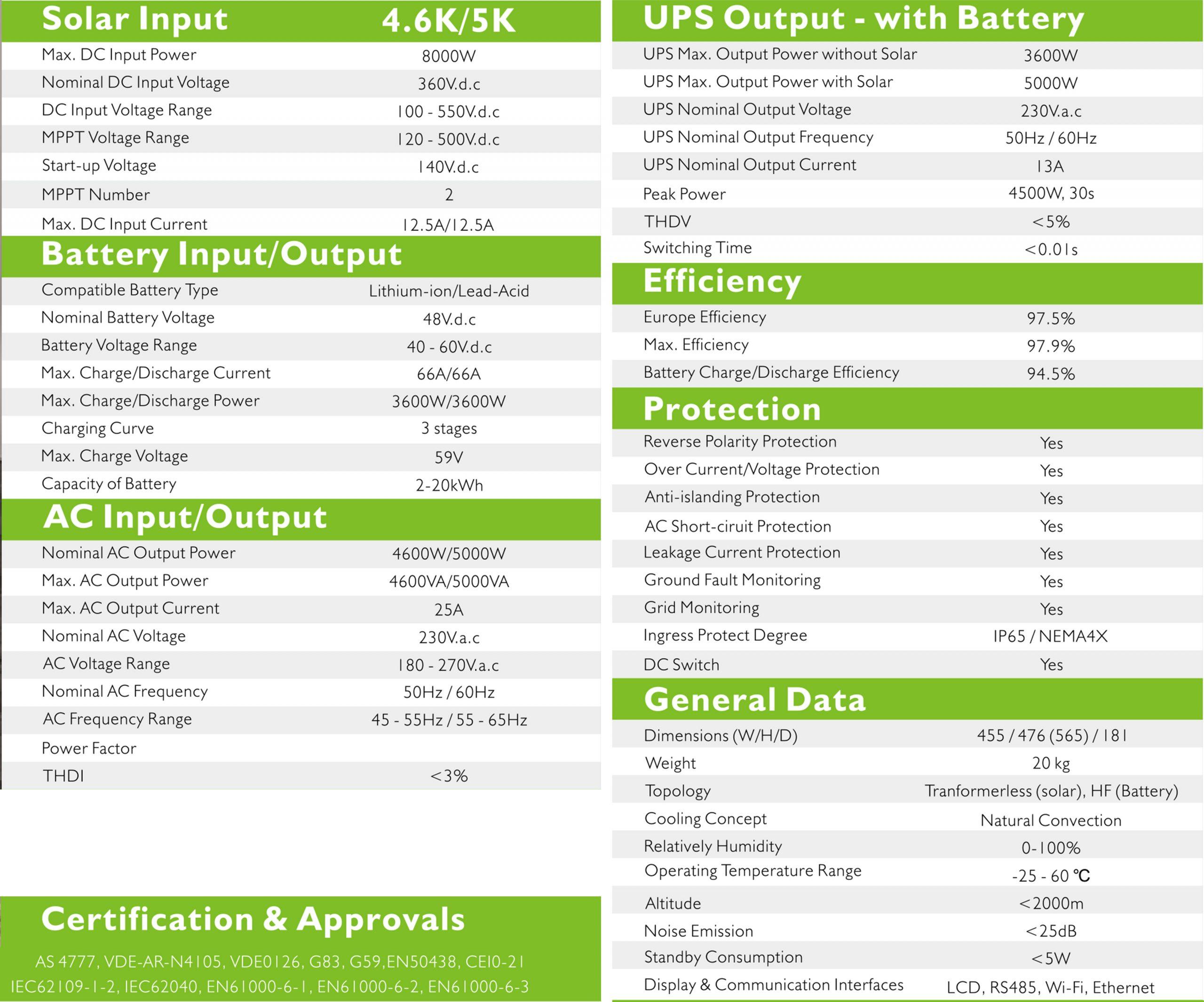 Aspergo Brochure Hybrid Inverter