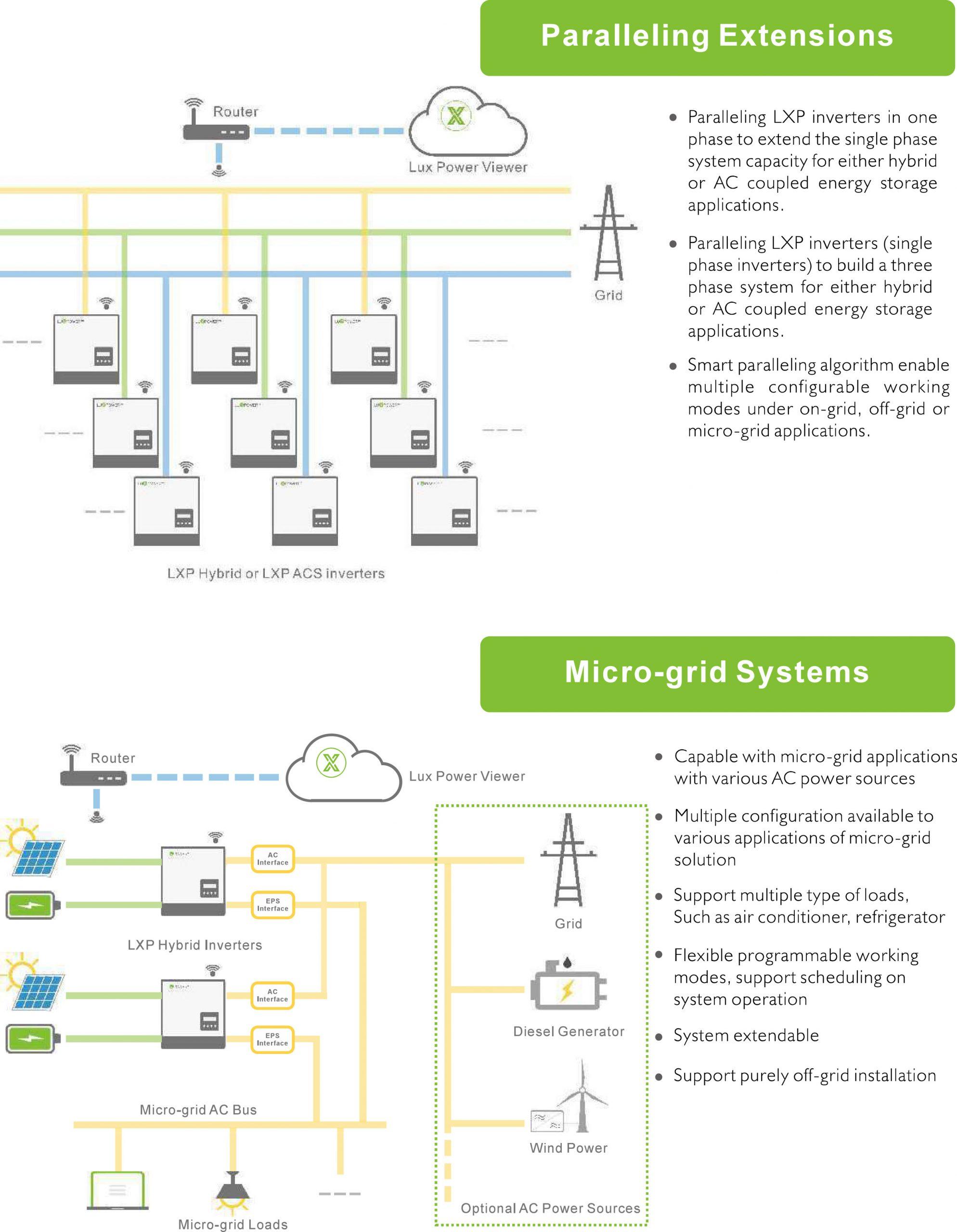 Luxpower Brochure.pdf